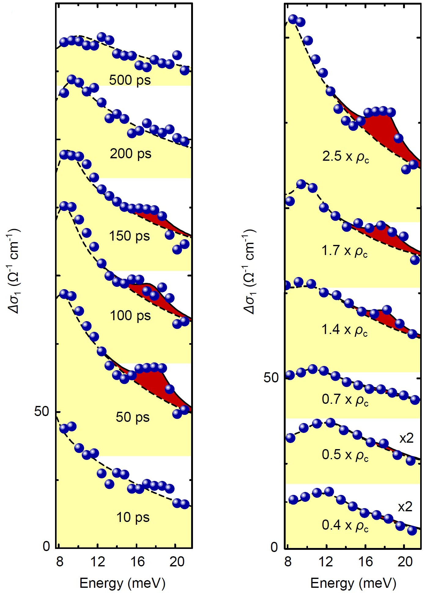 Intra-excitonic resonance of an exciton-polariton condensate